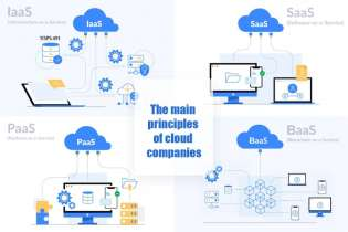The main principles of cloud companies