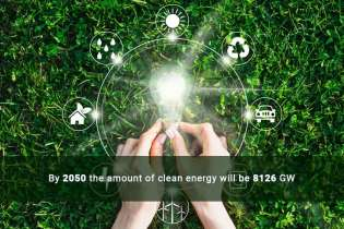 By 2050 the amount of clean energy will be 8126 GW