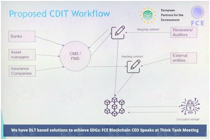 Source: Proposed CDIT Workflow