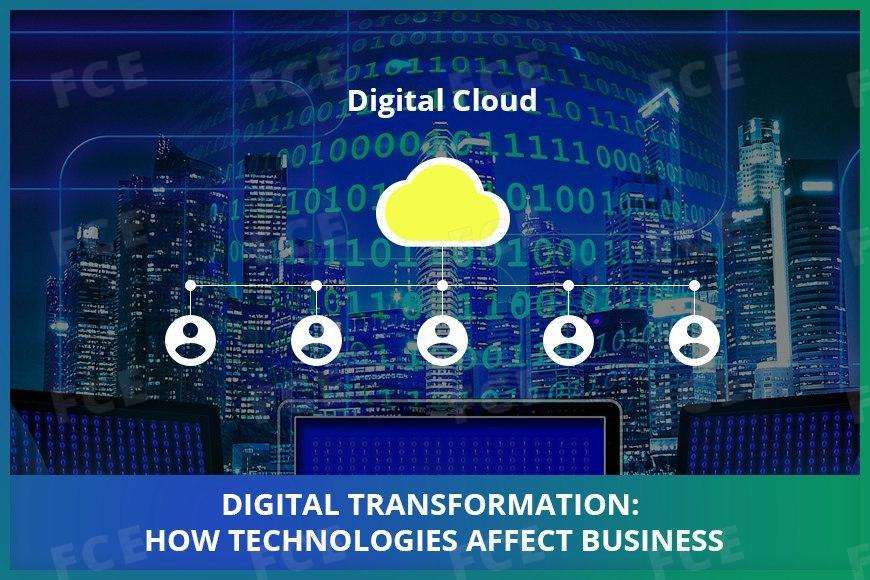 Source: Digital transformation of business is a necessity