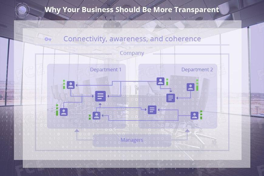 Source: Business partnerships are built on transparency
