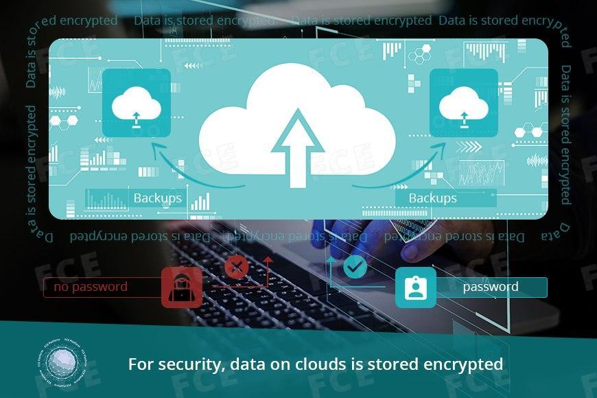 Source: For security, data on clouds is stored encrypted