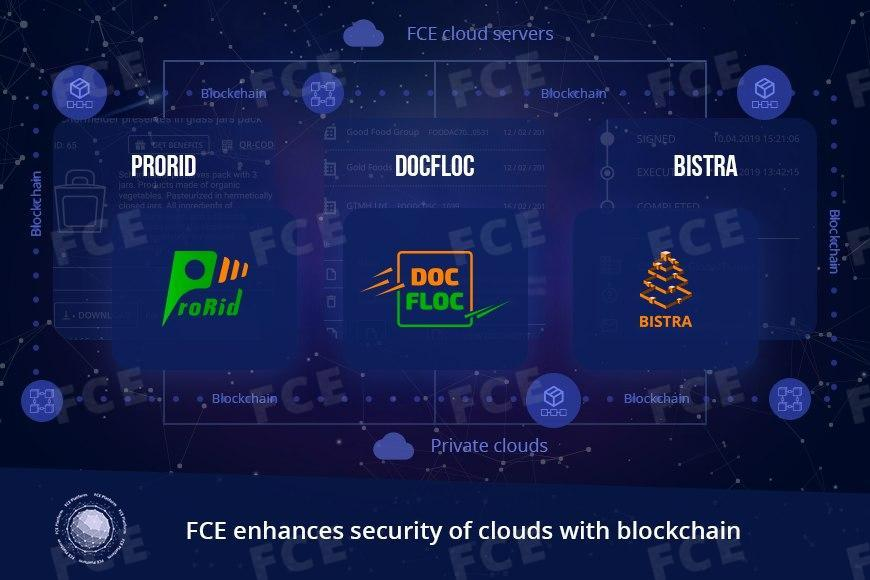 Source: FCE enhances security of clouds with blockchain