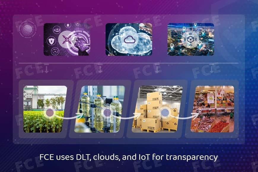 Source: FCE uses DLT, clouds, and IoT for transparency