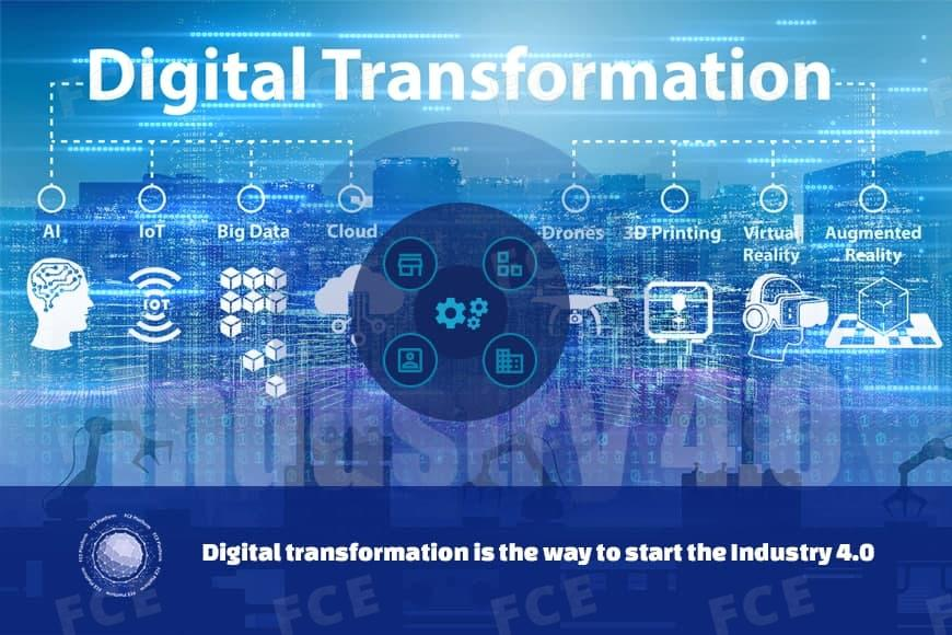 Source: Industry 4.0 requires Digital Transformation