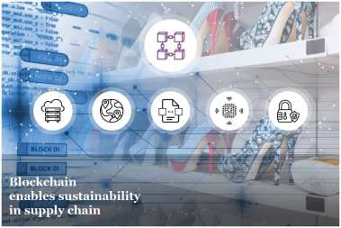 Blockchain enables sustainability in supply chain